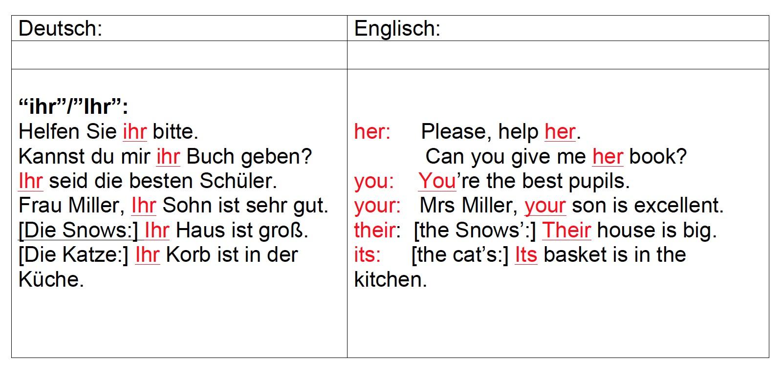 "EG1_U4_Gr3_pronouns3_""ihr"""