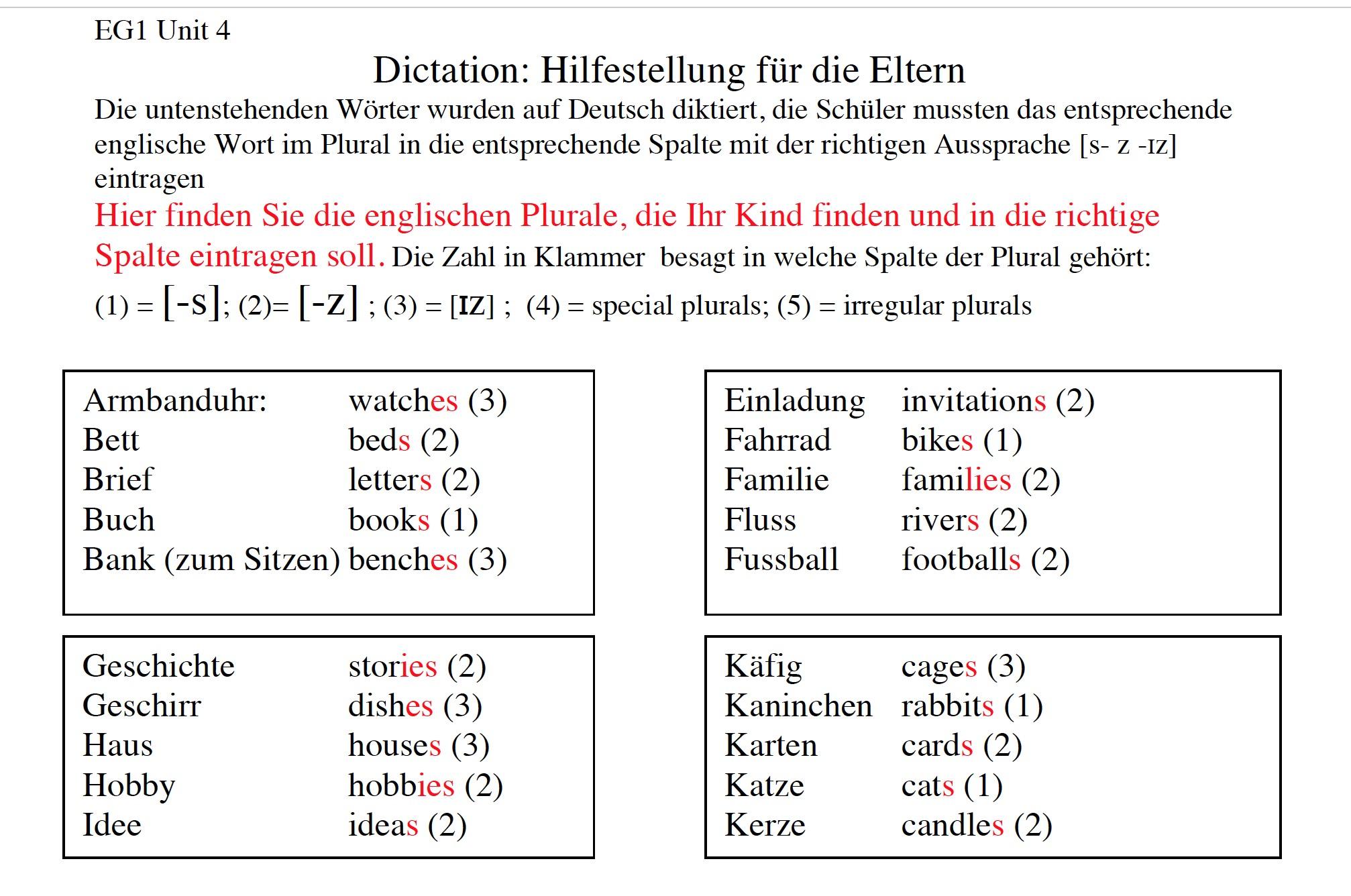 EG1_U4_Dictation_Exc1_Loes1a