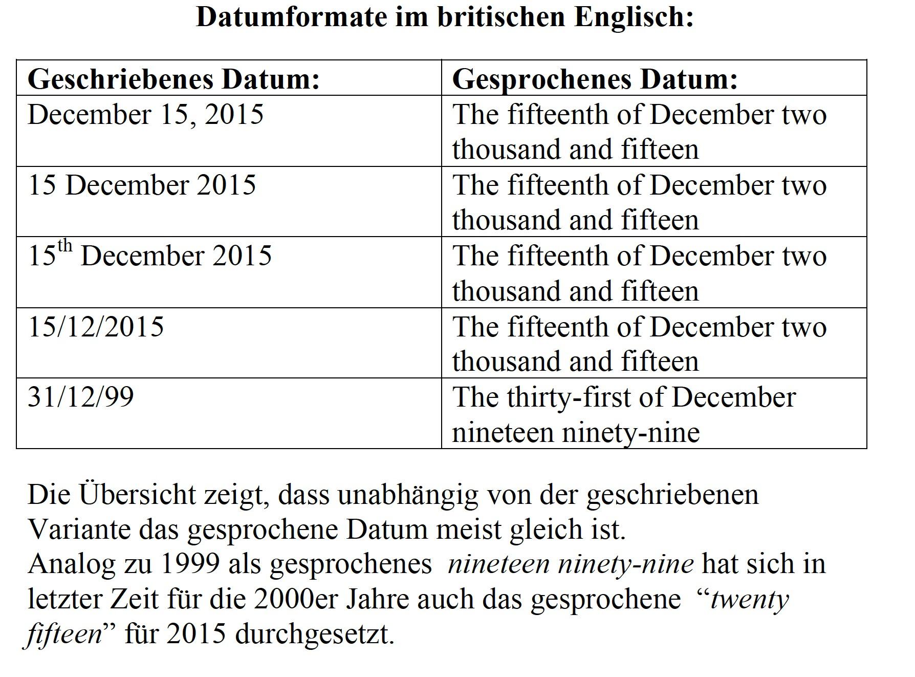 EG3_U3_Date_format1a