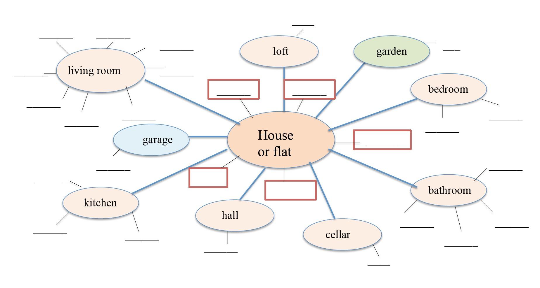 GL1 U1 Voc_house_halfblank