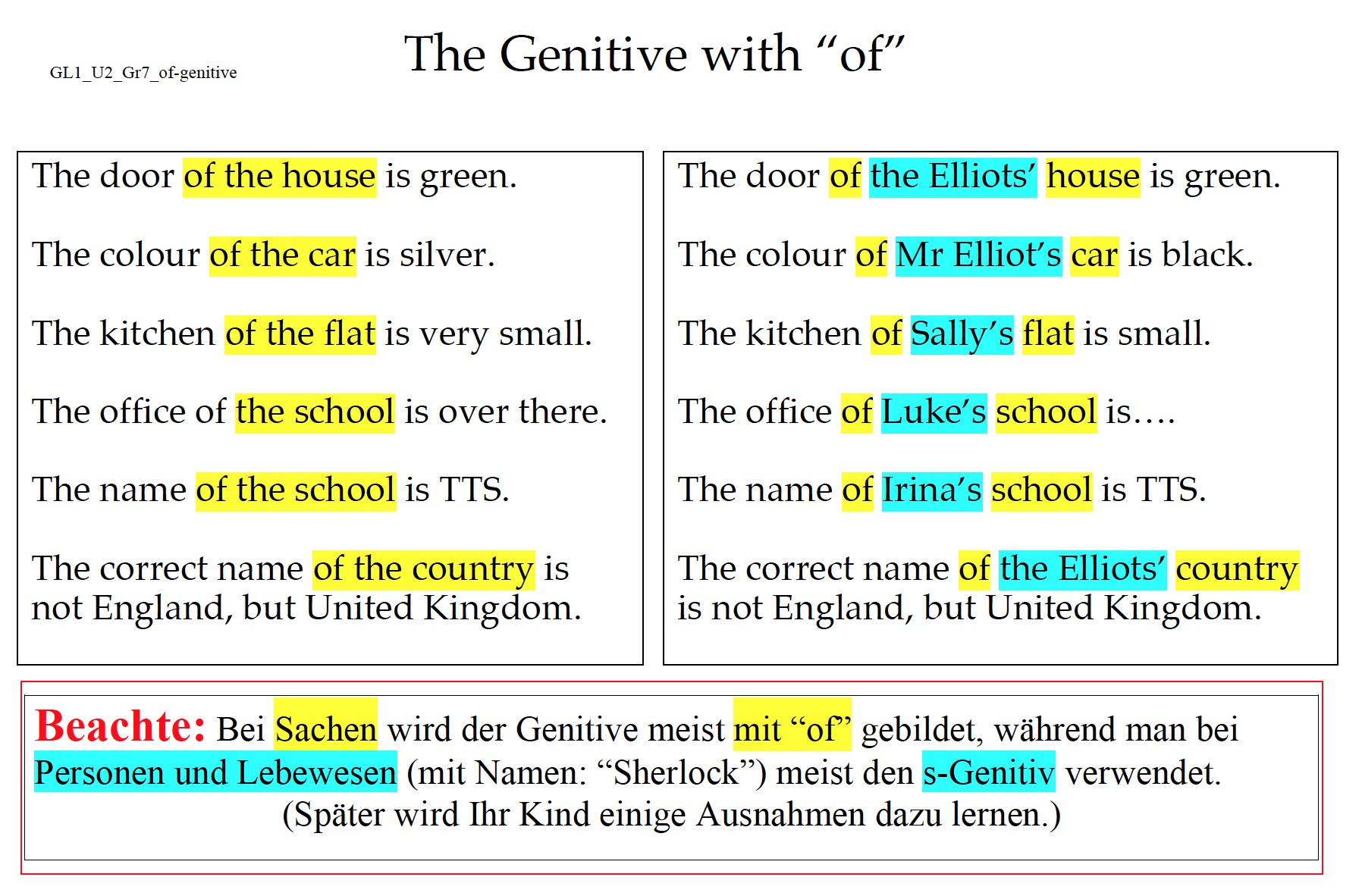 GL1_U2_Gr7_of-genitive