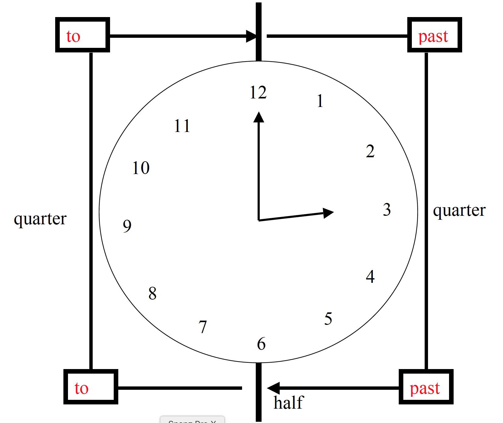 GL1_U3_Clock_1a