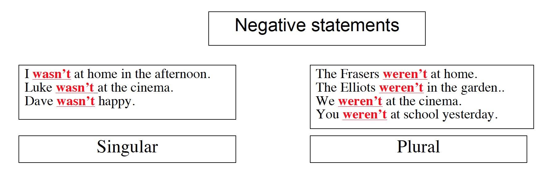 GL1_U6_Gr3a_negative