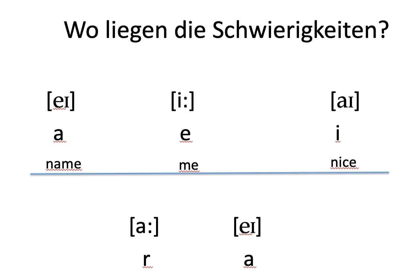 Alphabeth_schwierig_1