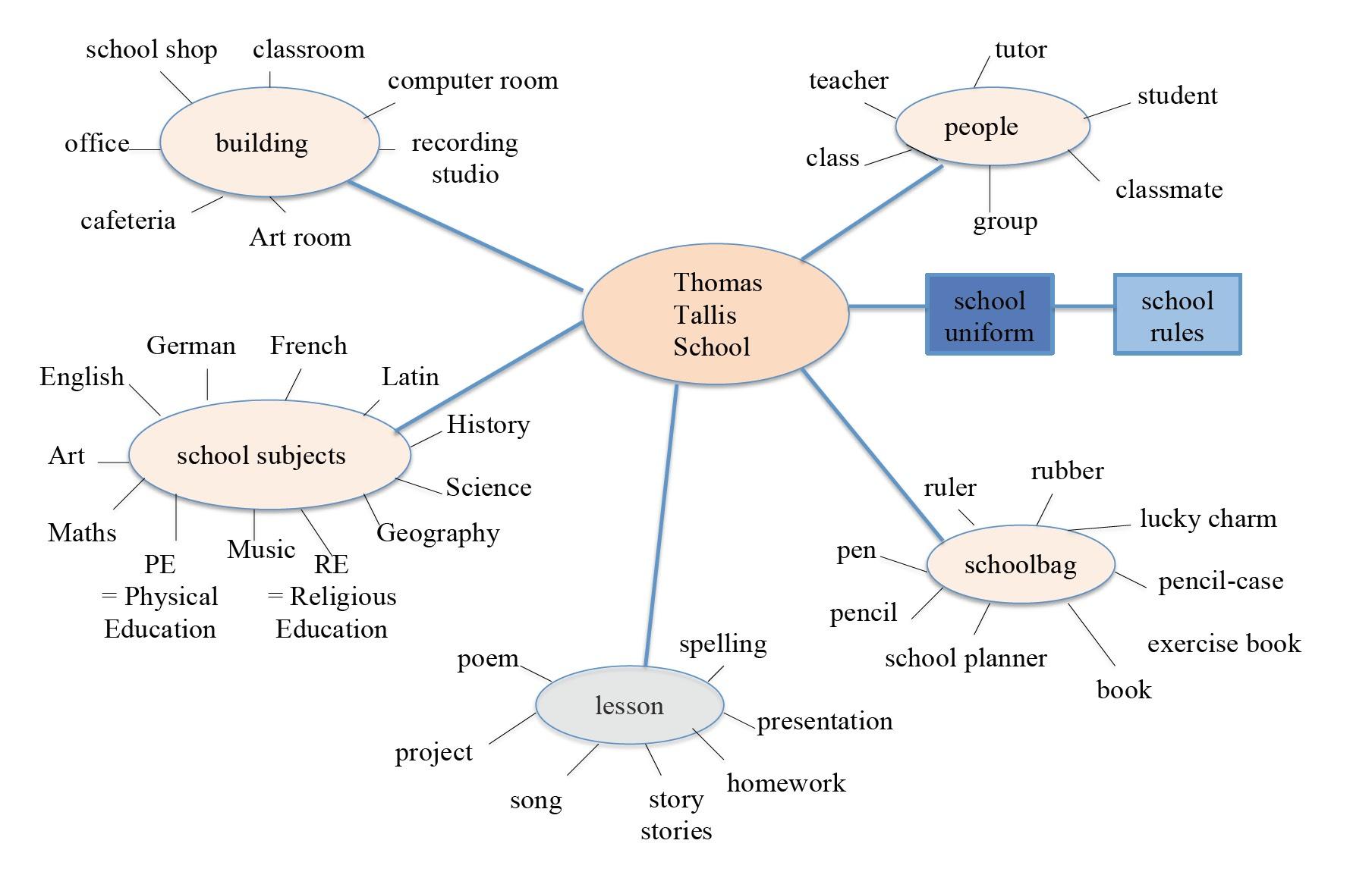 GL1 U2 Voc_school_m-map